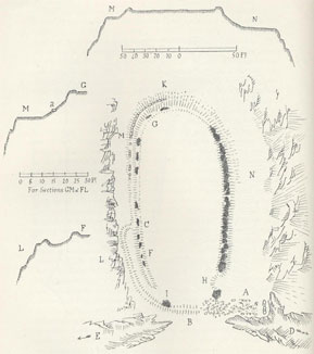 Ground plan of an ancient Scottish hill fort