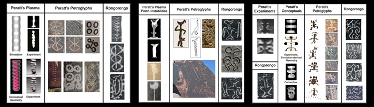 Images of plasma shapes and petroglyphs identified by Dr. Peratt in  					comparison to the rongorongo glyphs